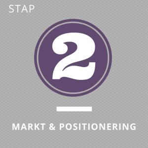 2. Markt & Positionering